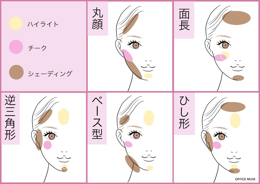 島根県松江市婚活メイク・顔タイプメイク
